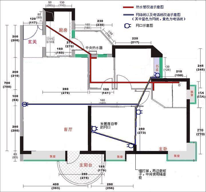 農村室內電路布線圖