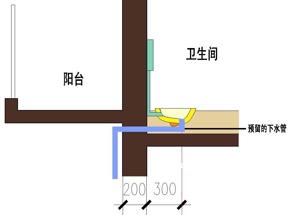 种-----买坐马桶也要注意,排水孔中心距离墙的距离,有的型号是不能买
