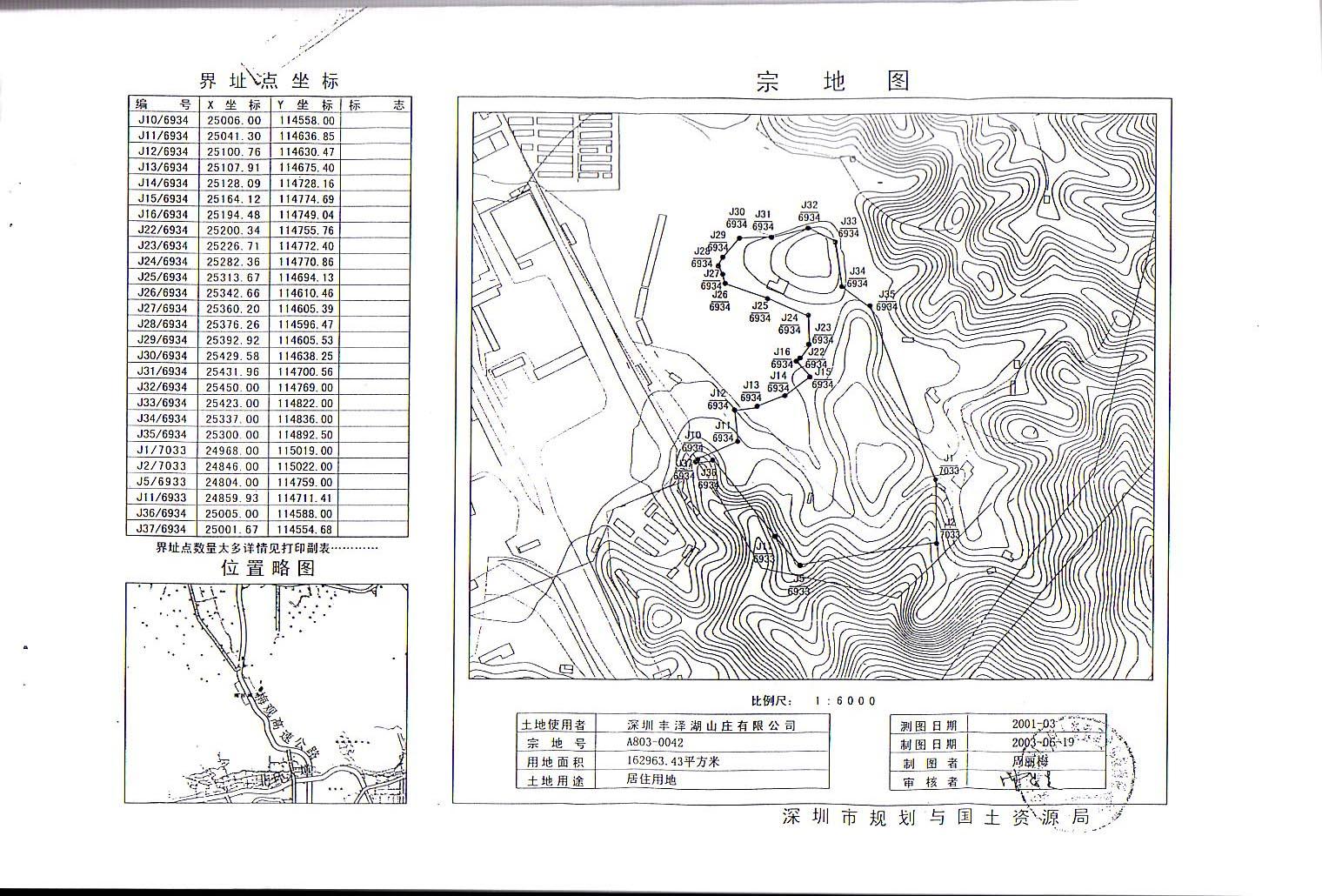 宗地图图例分享; 山东潍坊地图分享;