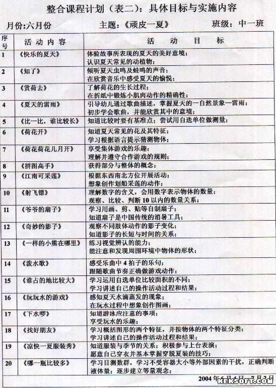 幼儿园周工作计划表; 年度文体活动计划表;