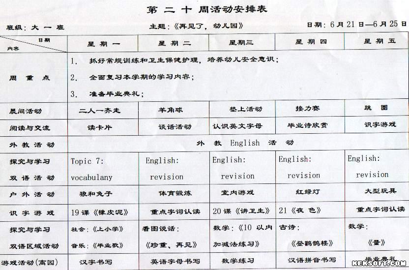 【幼儿园区域活动周计划】