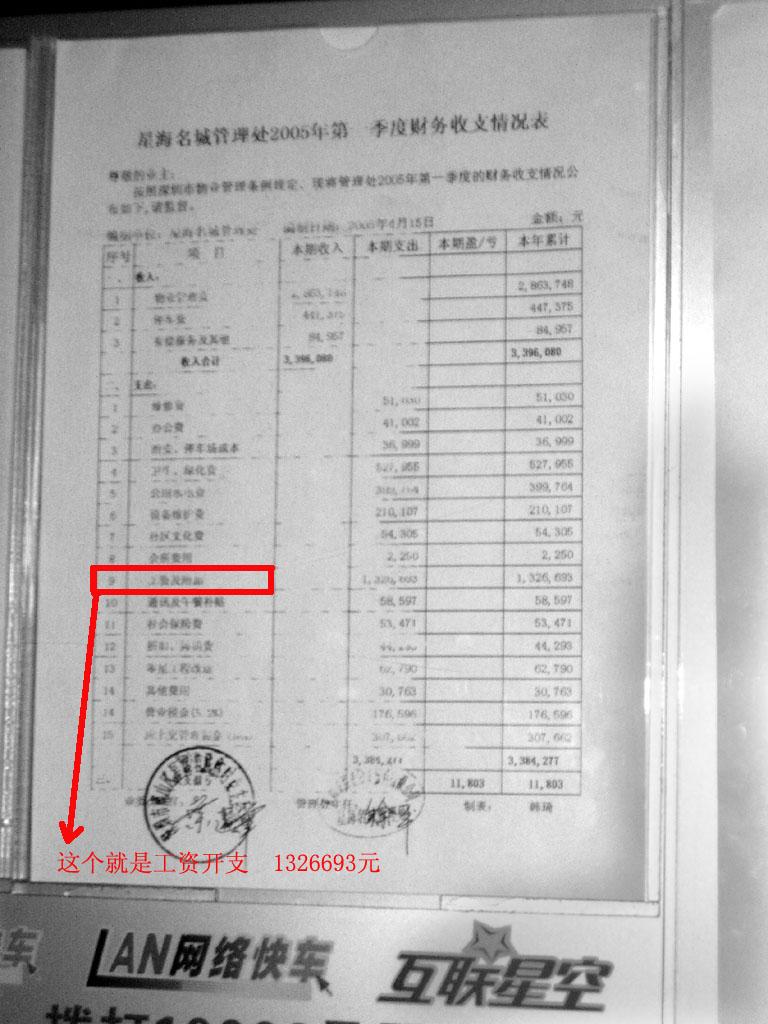 月报表格式图片_周报表模板_账务支出收入报表格式